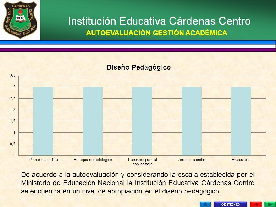 De acuerdo a la autoevaluación y considerando la escala establecida por el Ministerio de Educación Nacional la Institución Educativa Cárdenas Centro s