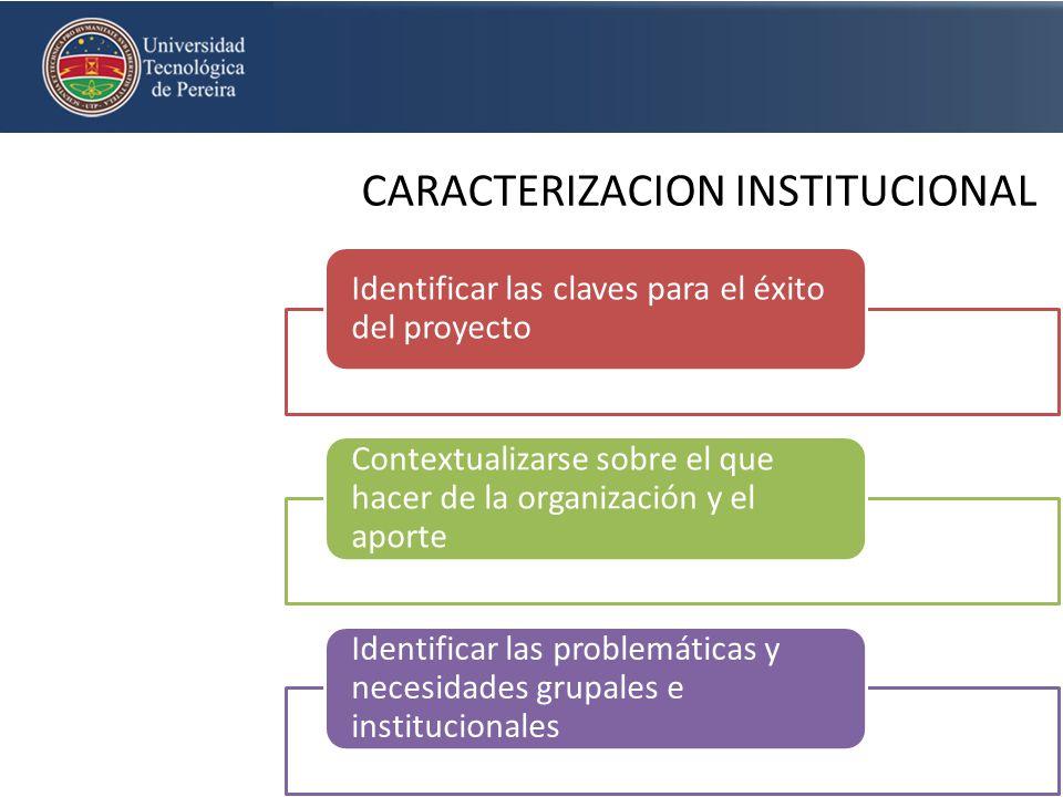 CARACTERIZACION INSTITUCIONAL Identificar las claves para el éxito del proyecto Contextualizarse sobre el que hacer de la organización y el aporte Ide