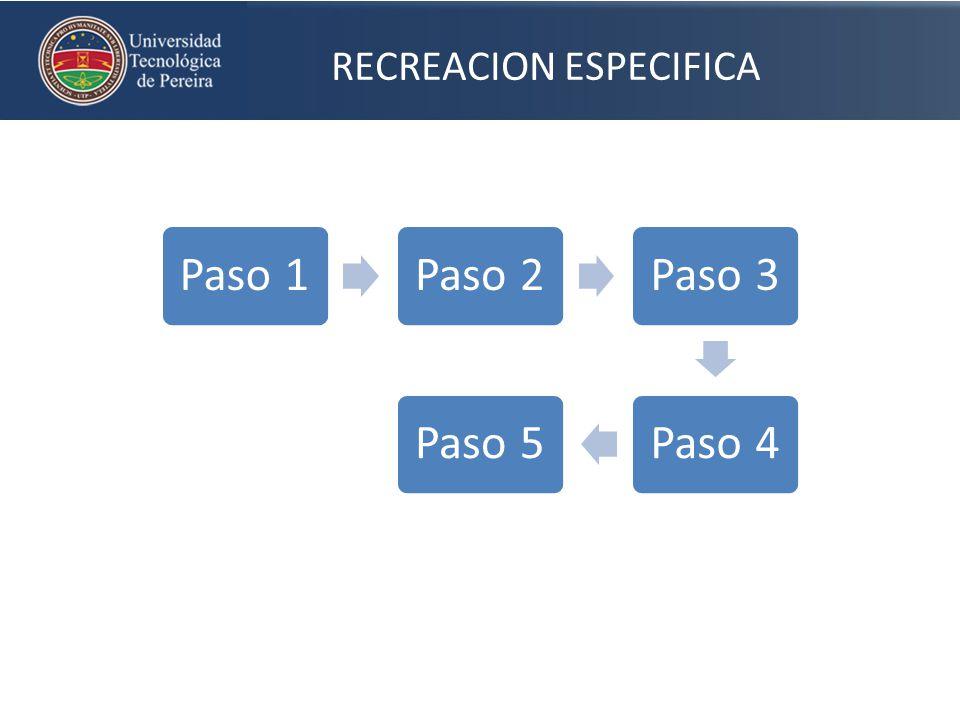 RECREACION ESPECIFICA Paso 1Paso 2Paso 3Paso 4Paso 5
