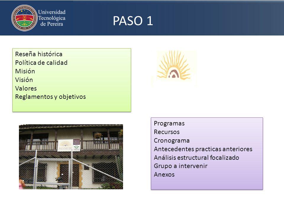 PASO 2 RECOLECCIÓN DE INFORMACION PROYECTOS EDUCATIVOS -PAI PLATAFORMA INSTITUCIONAL DOCUMENTOS FISICOS ANTECEDENTES PAGINA WEB BUSQUEDAS EN INTERNET PROYECTOS EDUCATIVOS -PAI PLATAFORMA INSTITUCIONAL DOCUMENTOS FISICOS ANTECEDENTES PAGINA WEB BUSQUEDAS EN INTERNET