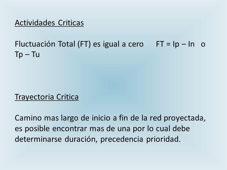 Actividades Criticas Fluctuación Total (FT) es igual a cero FT = Ip – In o Tp – Tu Trayectoria Critica Camino mas largo de inicio a fin de la red proyectada, es posible encontrar mas de una por lo cual debe determinarse duración, precedencia prioridad.