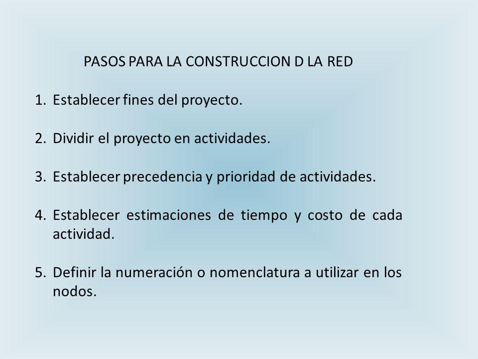 PASOS PARA LA CONSTRUCCION D LA RED 1.Establecer fines del proyecto. 2.Dividir el proyecto en actividades. 3.Establecer precedencia y prioridad de act