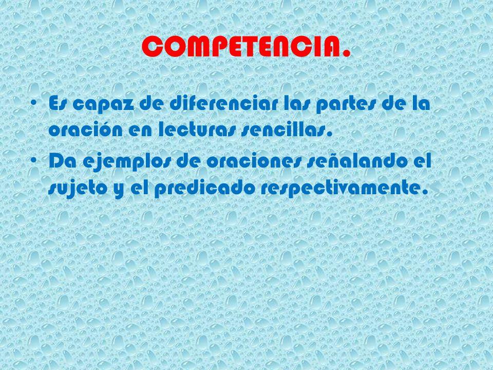 Area: Humanidades GRUPO: 2°E de Básica Primaria Docente: Elsa Buendía S.