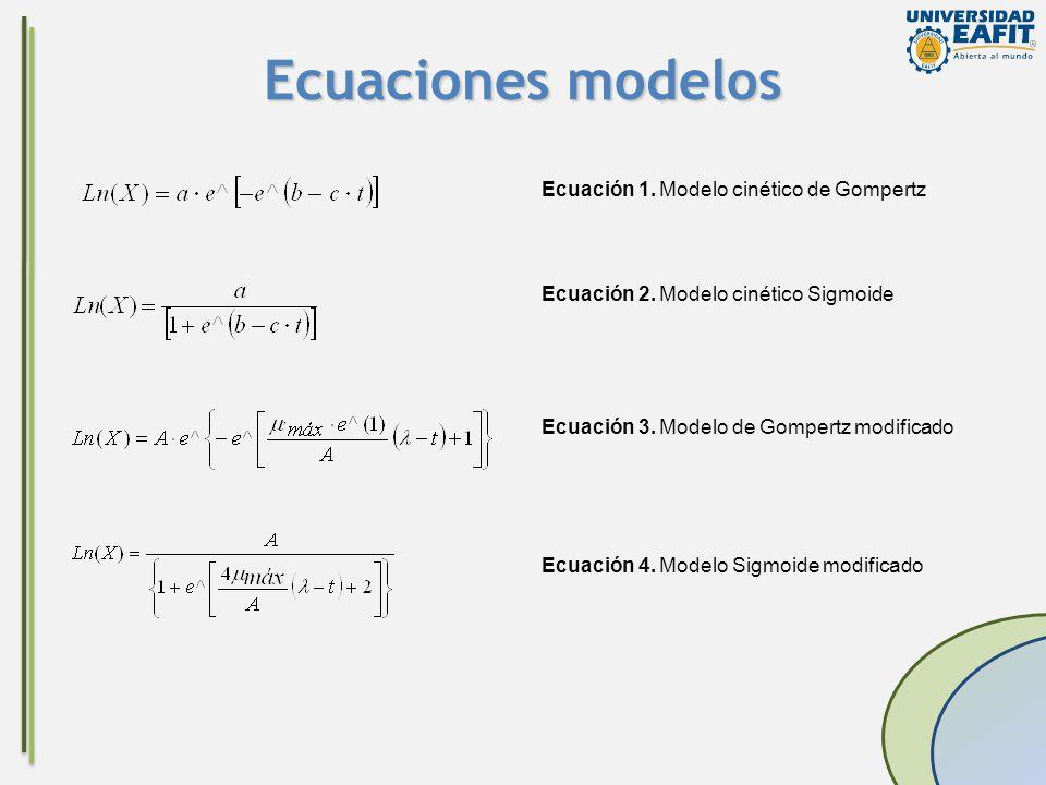 Ecuaciones modelos Ecuación 1. Modelo cinético de Gompertz Ecuación 2. Modelo cinético Sigmoide Ecuación 3. Modelo de Gompertz modificado Ecuación 4.