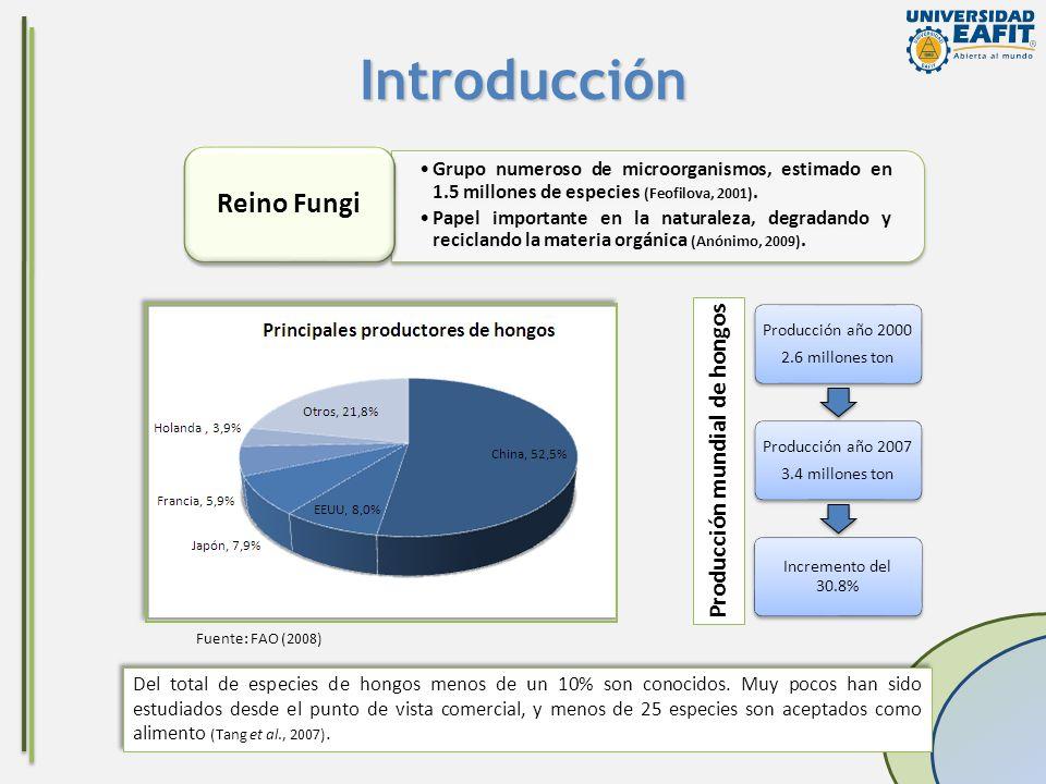 Introducción Grupo numeroso de microorganismos, estimado en 1.5 millones de especies (Feofilova, 2001). Papel importante en la naturaleza, degradando