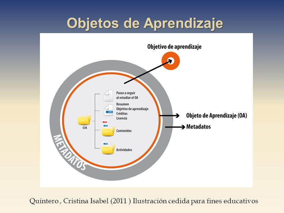 Objetos de Aprendizaje Quintero, Cristina Isabel (2011 ) Ilustración cedida para fines educativos