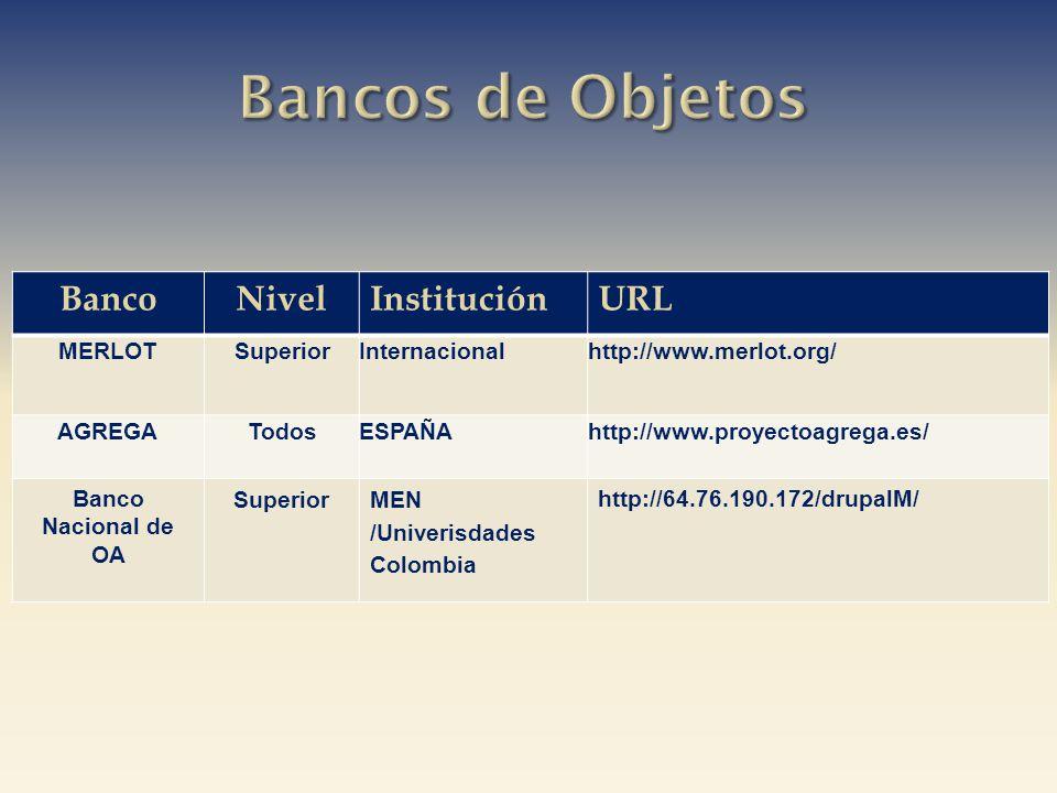 BancoNivelInstituciónURL MERLOT SuperiorInternacionalhttp://www.merlot.org/ AGREGATodosESPAÑAhttp://www.proyectoagrega.es/ Banco Nacional de OA Superi