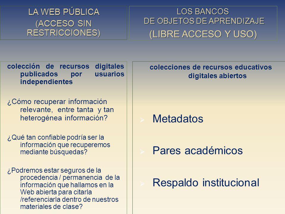 LA WEB PÚBLICA (ACCESO SIN RESTRICCIONES) LOS BANCOS DE OBJETOS DE APRENDIZAJE (LIBRE ACCESO Y USO) colección de recursos digitales publicados por usu