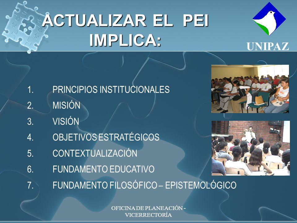 OFICINA DE PLANEACIÓN - VICERRECTORÍA 1.PRINCIPIOS INSTITUCIONALES 2.MISIÓN 3.VISIÓN 4.OBJETIVOS ESTRATÉGICOS 5.CONTEXTUALIZACIÓN 6.FUNDAMENTO EDUCATIVO 7.FUNDAMENTO FILOSÓFICO – EPISTEMOLÓGICO ACTUALIZAR EL PEI IMPLICA: UNIPAZ
