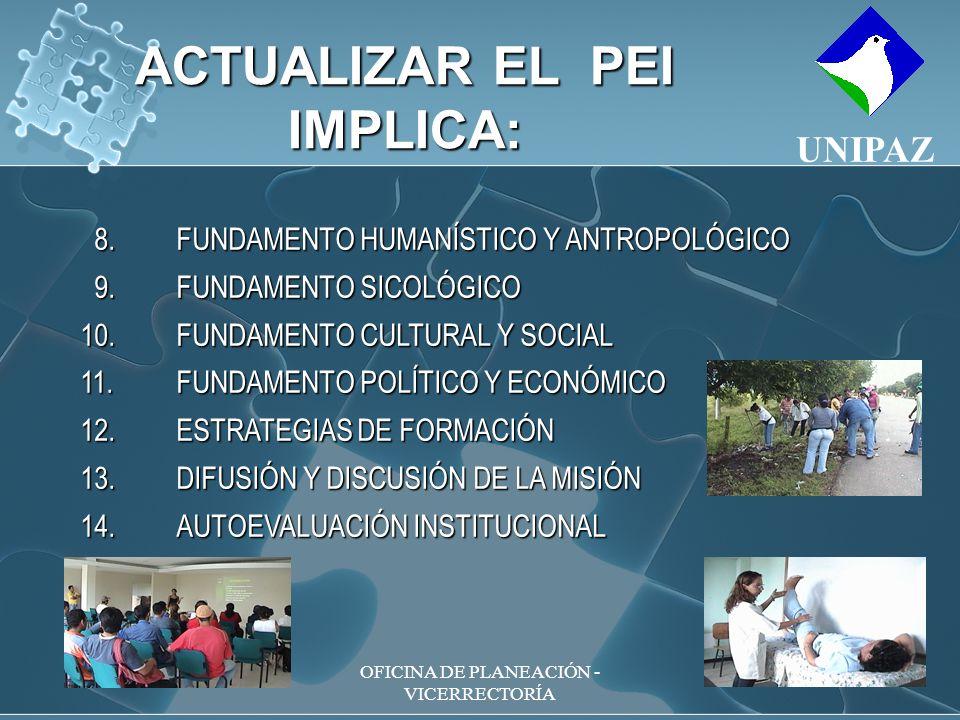 OFICINA DE PLANEACIÓN - VICERRECTORÍA ACTUALIZAR EL PEI IMPLICA: UNIPAZ 8.FUNDAMENTO HUMANÍSTICO Y ANTROPOLÓGICO 8.FUNDAMENTO HUMANÍSTICO Y ANTROPOLÓGICO 9.FUNDAMENTO SICOLÓGICO 9.FUNDAMENTO SICOLÓGICO 10.FUNDAMENTO CULTURAL Y SOCIAL 11.FUNDAMENTO POLÍTICO Y ECONÓMICO 12.ESTRATEGIAS DE FORMACIÓN 13.DIFUSIÓN Y DISCUSIÓN DE LA MISIÓN 14.AUTOEVALUACIÓN INSTITUCIONAL