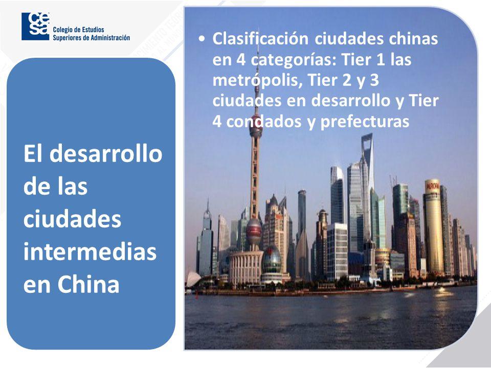 Clasificación ciudades chinas en 4 categorías: Tier 1 las metrópolis, Tier 2 y 3 ciudades en desarrollo y Tier 4 condados y prefecturas El desarrollo