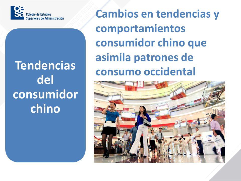 Tendencias del consumidor chino Cambios en tendencias y comportamientos consumidor chino que asimila patrones de consumo occidental