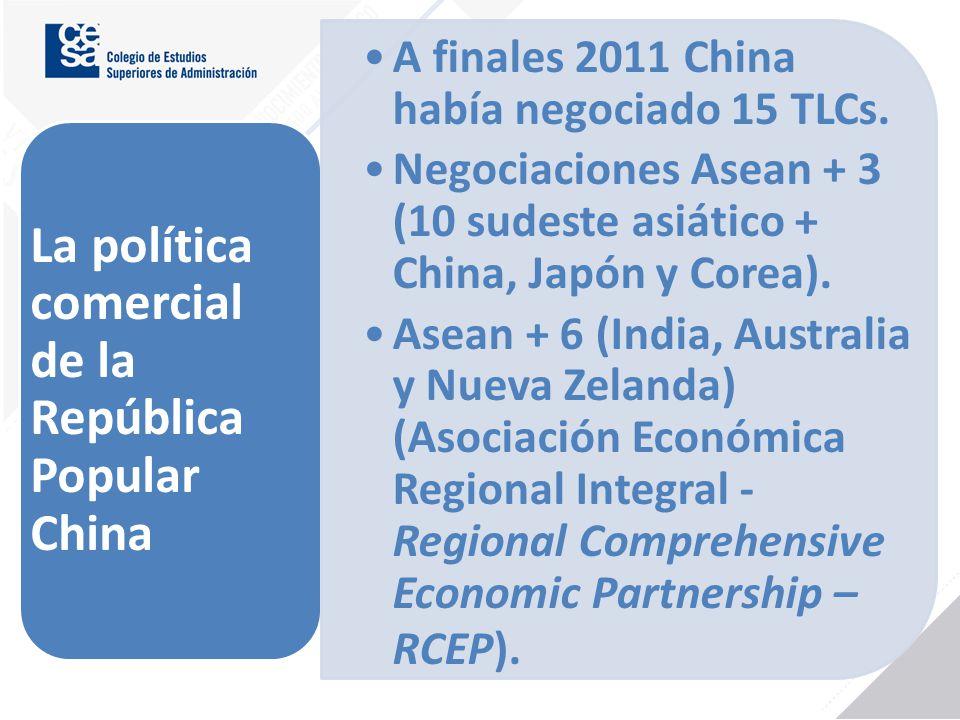 La política comercial de la República Popular China A finales 2011 China había negociado 15 TLCs. Negociaciones Asean + 3 (10 sudeste asiático + China