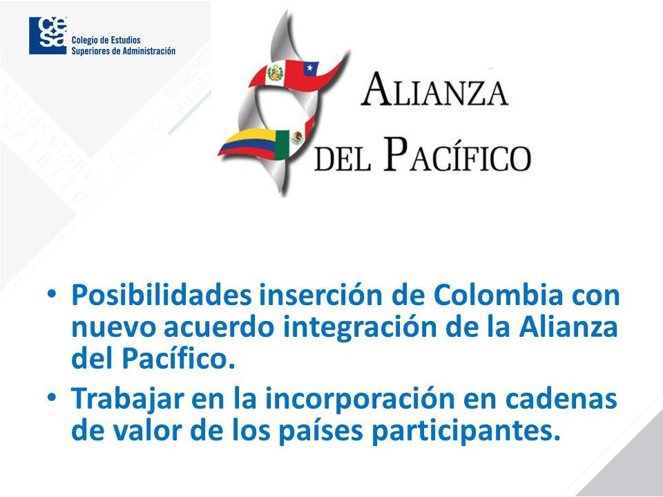 Posibilidades inserción de Colombia con nuevo acuerdo integración de la Alianza del Pacífico. Trabajar en la incorporación en cadenas de valor de los