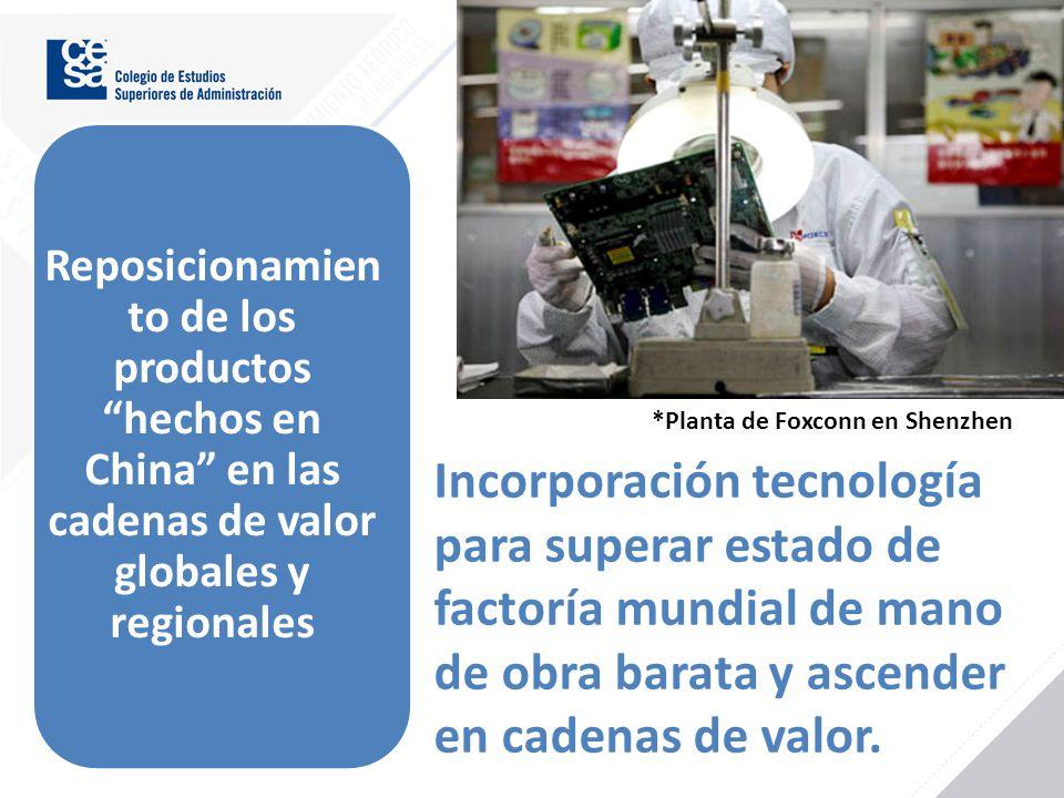 Reposicionamien to de los productos hechos en China en las cadenas de valor globales y regionales *Planta de Foxconn en Shenzhen Incorporación tecnolo