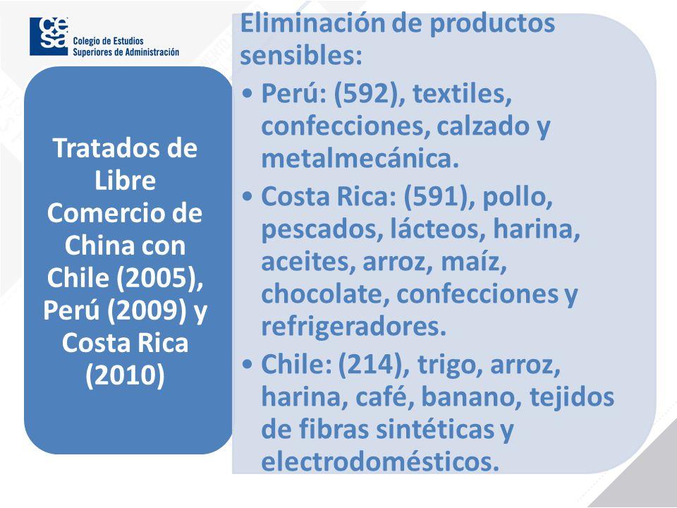 Tratados de Libre Comercio de China con Chile (2005), Perú (2009) y Costa Rica (2010) Eliminación de productos sensibles: Perú: (592), textiles, confe