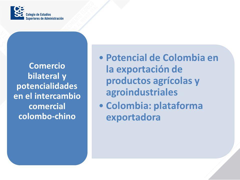 Comercio bilateral y potencialidades en el intercambio comercial colombo-chino Potencial de Colombia en la exportación de productos agrícolas y agroin