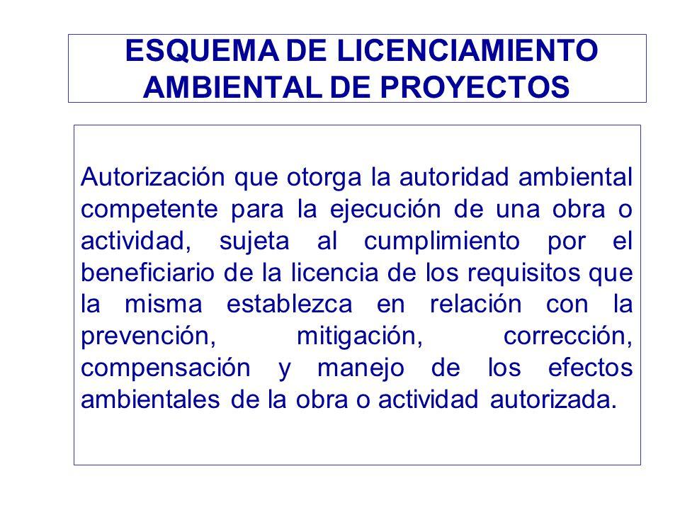 ESQUEMA DE LICENCIAMIENTO AMBIENTAL DE PROYECTOS Autorización que otorga la autoridad ambiental competente para la ejecución de una obra o actividad,