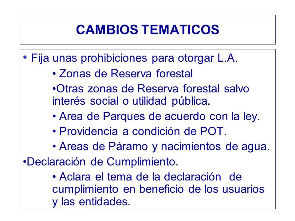 CAMBIOS TEMATICOS Fija unas prohibiciones para otorgar L.A. Zonas de Reserva forestal Otras zonas de Reserva forestal salvo interés social o utilidad