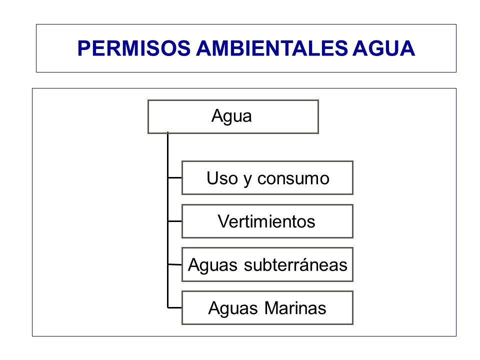 PERMISOS AMBIENTALES AGUA Uso y consumo Vertimientos Aguas subterráneas Aguas Marinas Agua