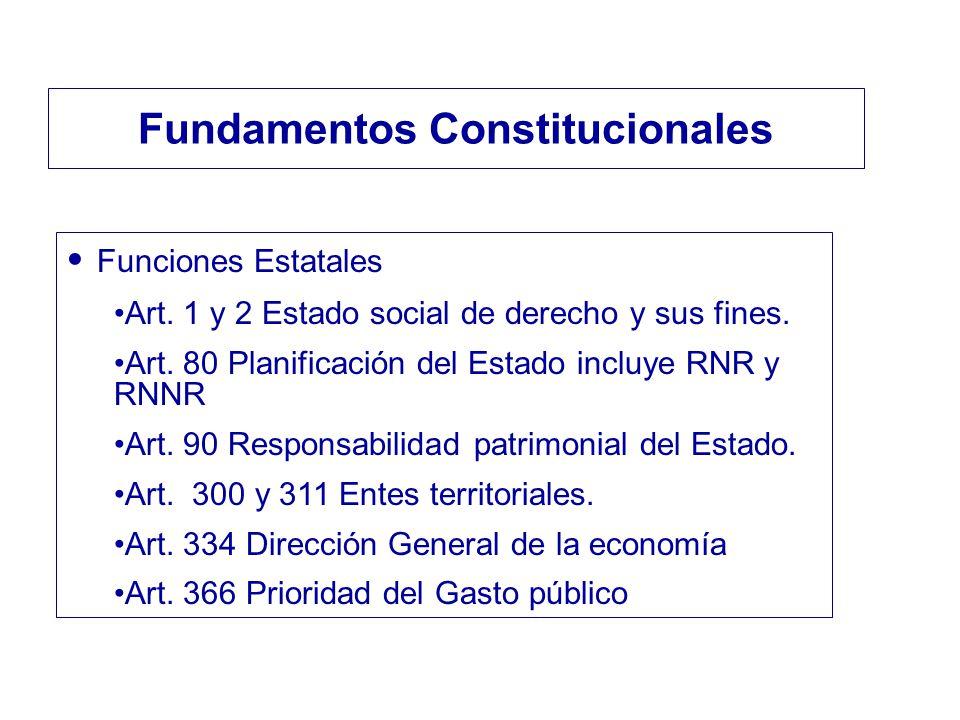 Funciones Estatales Art. 1 y 2 Estado social de derecho y sus fines. Art. 80 Planificación del Estado incluye RNR y RNNR Art. 90 Responsabilidad patri