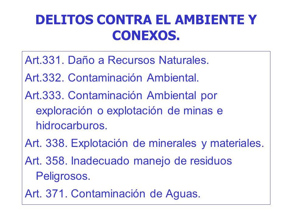 DELITOS CONTRA EL AMBIENTE Y CONEXOS. Art.331. Daño a Recursos Naturales. Art.332. Contaminación Ambiental. Art.333. Contaminación Ambiental por explo