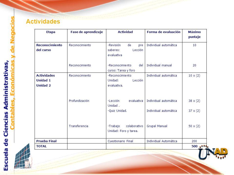 Actividades EtapaFase de aprendizajeActividadForma de evaluación Máximo puntaje Reconocimiento del curso Reconocimiento -Revisión de pre saberes: Lecc