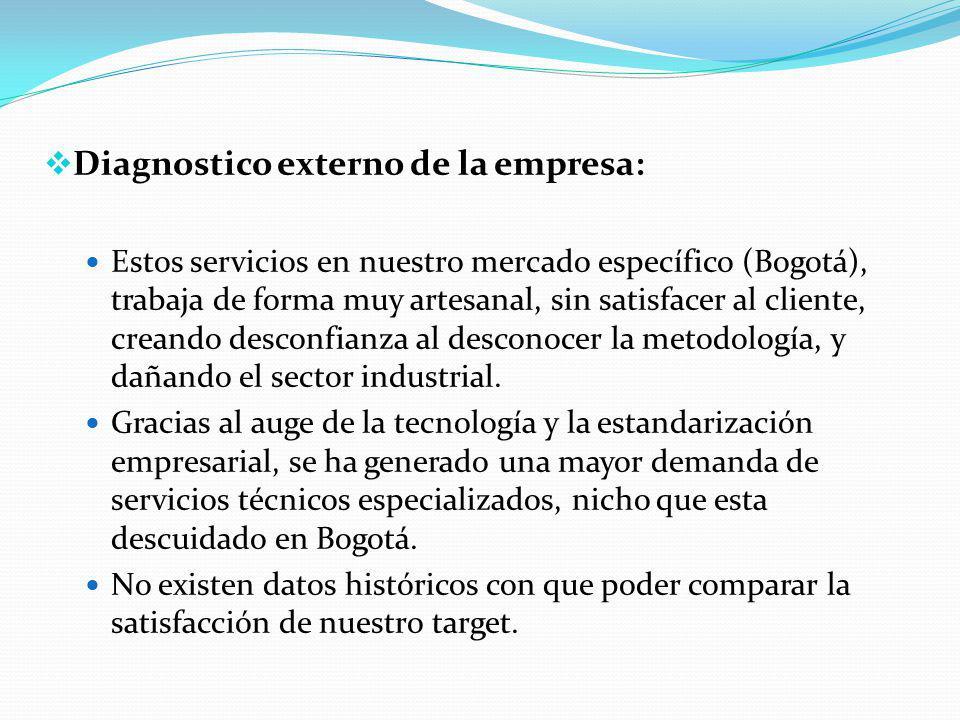 Diagnostico externo de la empresa: Estos servicios en nuestro mercado específico (Bogotá), trabaja de forma muy artesanal, sin satisfacer al cliente, creando desconfianza al desconocer la metodología, y dañando el sector industrial.