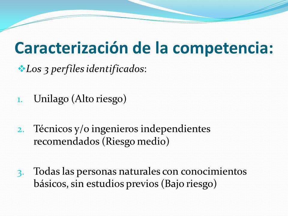 Caracterización de la competencia: Los 3 perfiles identificados: 1.