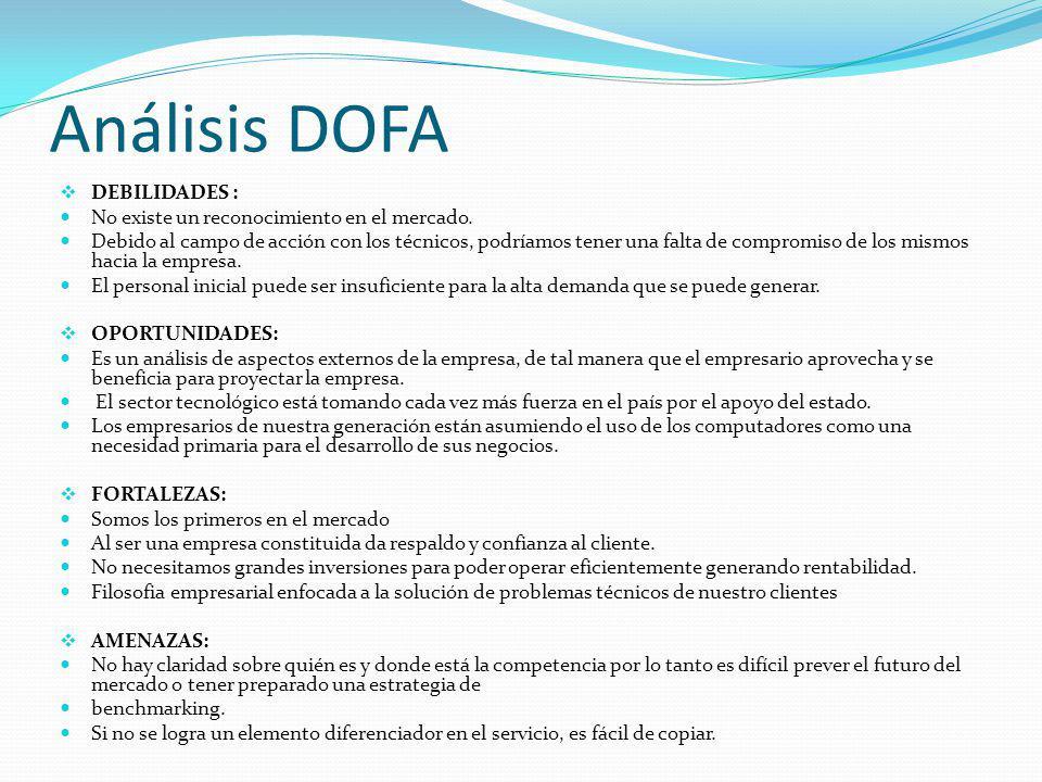 Análisis DOFA DEBILIDADES : No existe un reconocimiento en el mercado.