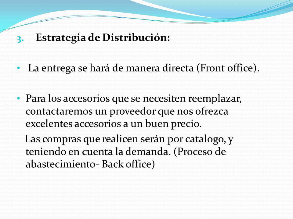 3.Estrategia de Distribución: La entrega se hará de manera directa (Front office).