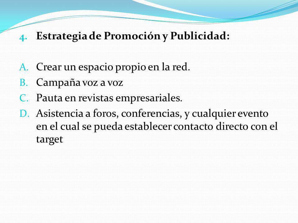 4.Estrategia de Promoción y Publicidad: A. Crear un espacio propio en la red.