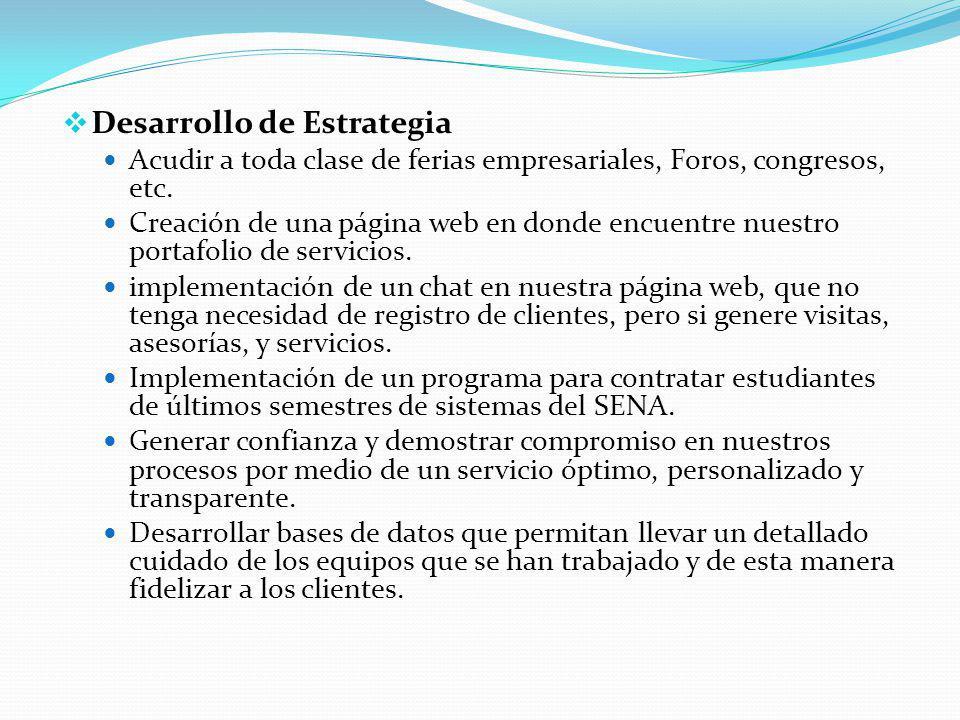 Desarrollo de Estrategia Acudir a toda clase de ferias empresariales, Foros, congresos, etc.