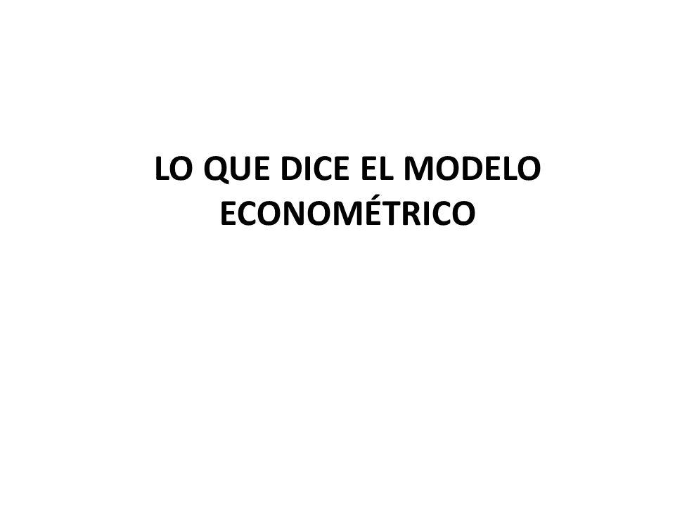 LO QUE DICE EL MODELO ECONOMÉTRICO