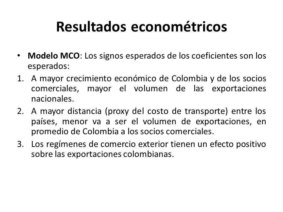 Resultados econométricos Modelo MCO: Los signos esperados de los coeficientes son los esperados: 1.A mayor crecimiento económico de Colombia y de los socios comerciales, mayor el volumen de las exportaciones nacionales.