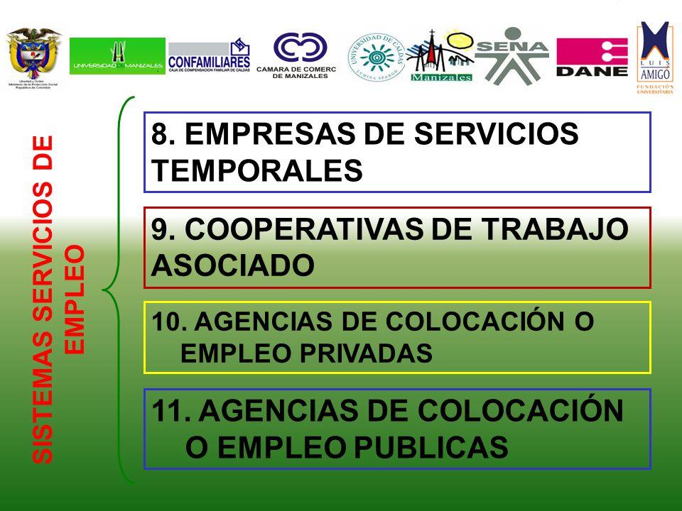 11. AGENCIAS DE COLOCACIÓN O EMPLEO PUBLICAS SISTEMAS SERVICIOS DE EMPLEO 8. EMPRESAS DE SERVICIOS TEMPORALES 10. AGENCIAS DE COLOCACIÓN O EMPLEO PRIV