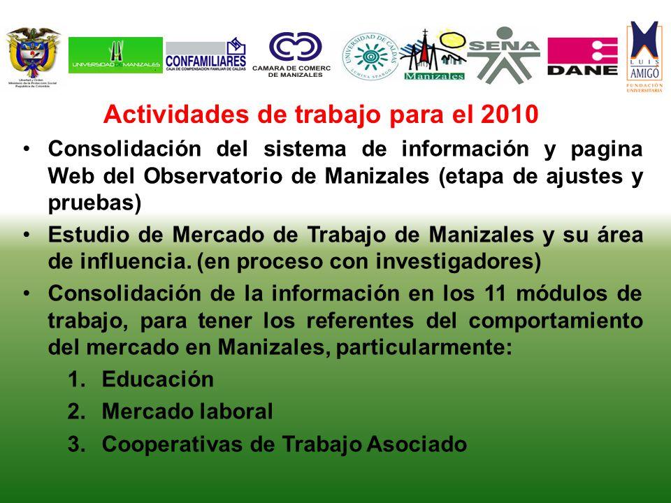 Consolidación del sistema de información y pagina Web del Observatorio de Manizales (etapa de ajustes y pruebas) Estudio de Mercado de Trabajo de Manizales y su área de influencia.