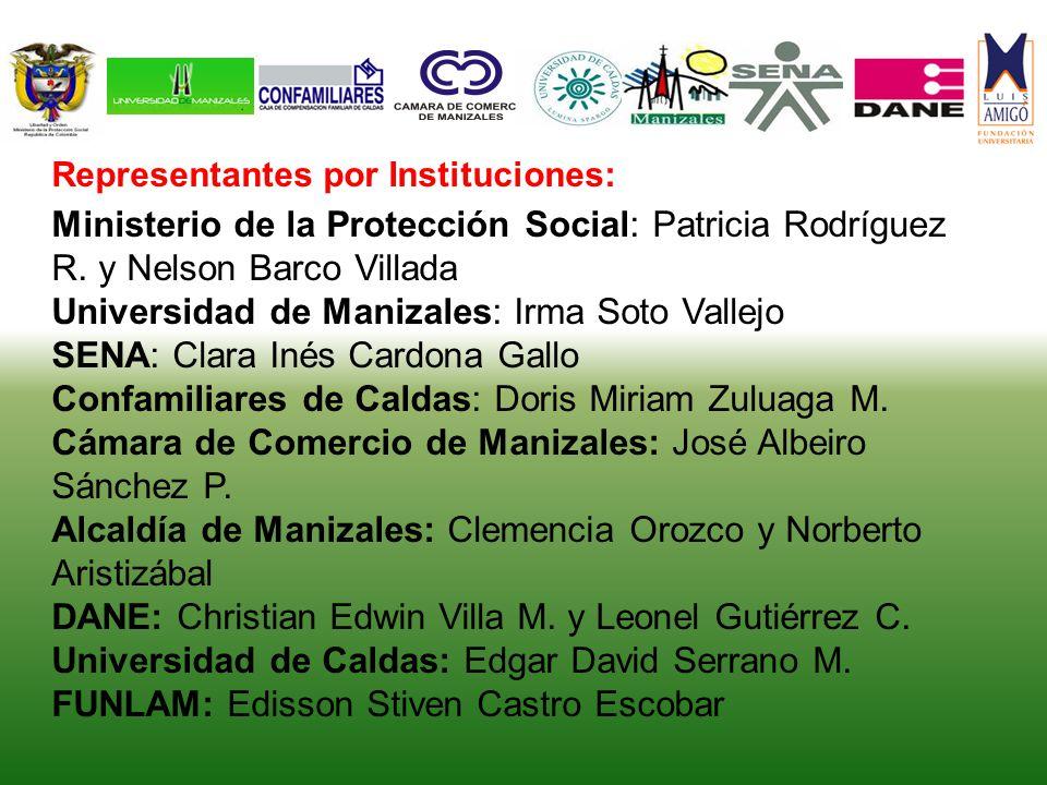 Representantes por Instituciones: Ministerio de la Protección Social: Patricia Rodríguez R. y Nelson Barco Villada Universidad de Manizales: Irma Soto