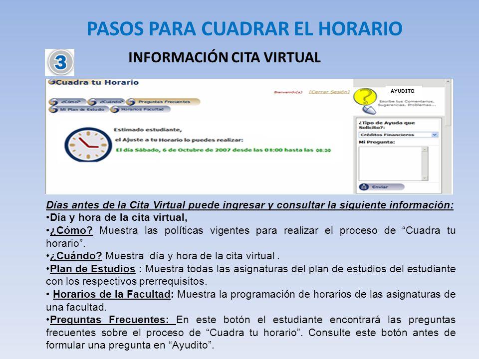 PASOS PARA CUADRAR EL HORARIO INFORMACIÓN CITA VIRTUAL Días antes de la Cita Virtual puede ingresar y consultar la siguiente información: Día y hora d