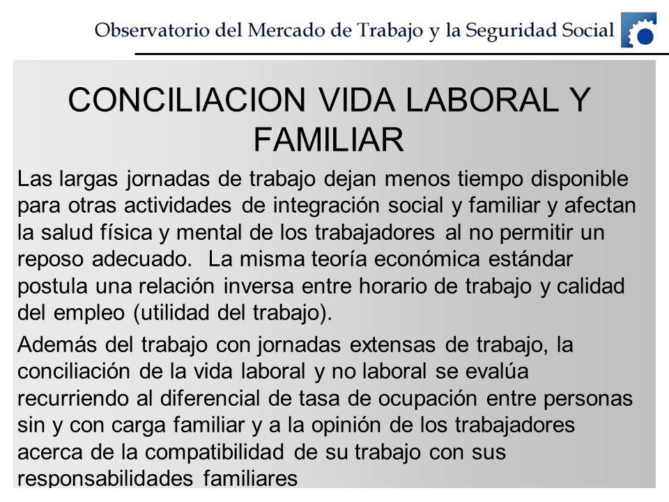 CONCILIACION VIDA LABORAL Y FAMILIAR Las largas jornadas de trabajo dejan menos tiempo disponible para otras actividades de integración social y famil