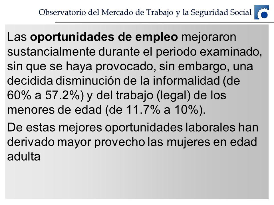 Las oportunidades de empleo mejoraron sustancialmente durante el periodo examinado, sin que se haya provocado, sin embargo, una decidida disminución d