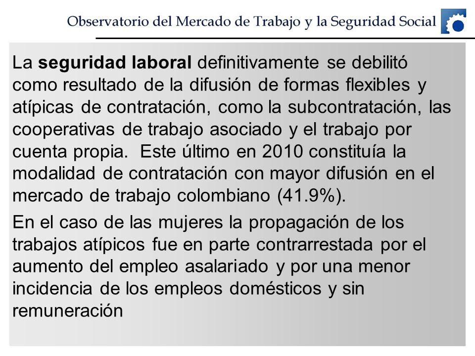 La seguridad laboral definitivamente se debilitó como resultado de la difusión de formas flexibles y atípicas de contratación, como la subcontratación