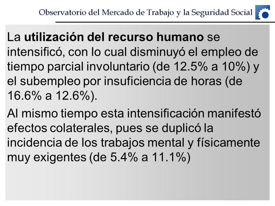 La utilización del recurso humano se intensificó, con lo cual disminuyó el empleo de tiempo parcial involuntario (de 12.5% a 10%) y el subempleo por i