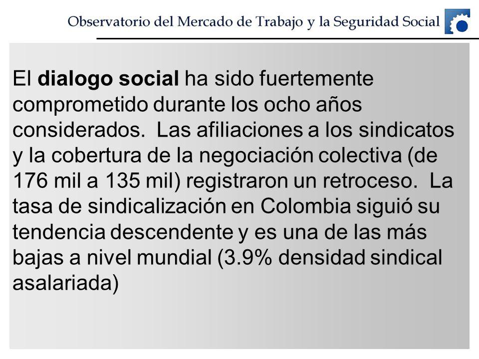 El dialogo social ha sido fuertemente comprometido durante los ocho años considerados. Las afiliaciones a los sindicatos y la cobertura de la negociac