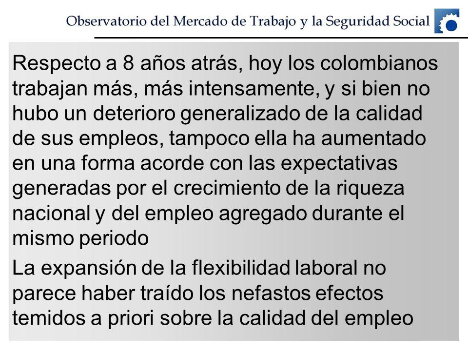 Respecto a 8 años atrás, hoy los colombianos trabajan más, más intensamente, y si bien no hubo un deterioro generalizado de la calidad de sus empleos,