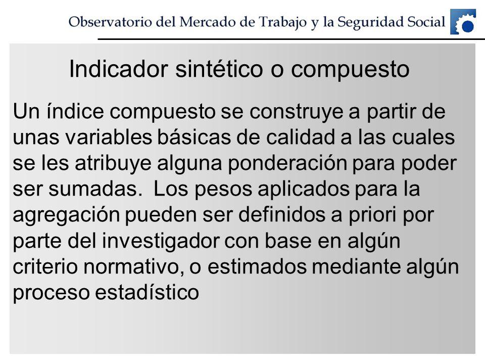 Indicador sintético o compuesto Un índice compuesto se construye a partir de unas variables básicas de calidad a las cuales se les atribuye alguna pon