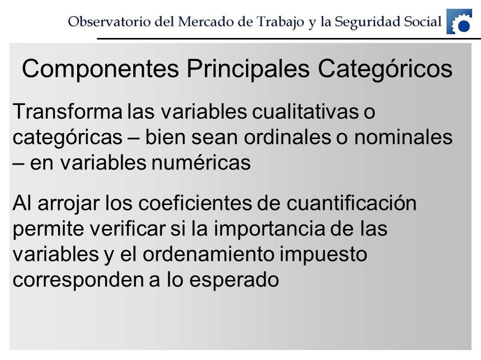 Componentes Principales Categóricos Transforma las variables cualitativas o categóricas – bien sean ordinales o nominales – en variables numéricas Al