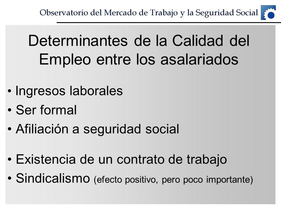 Determinantes de la Calidad del Empleo entre los asalariados Ingresos laborales Ser formal Afiliación a seguridad social Existencia de un contrato de