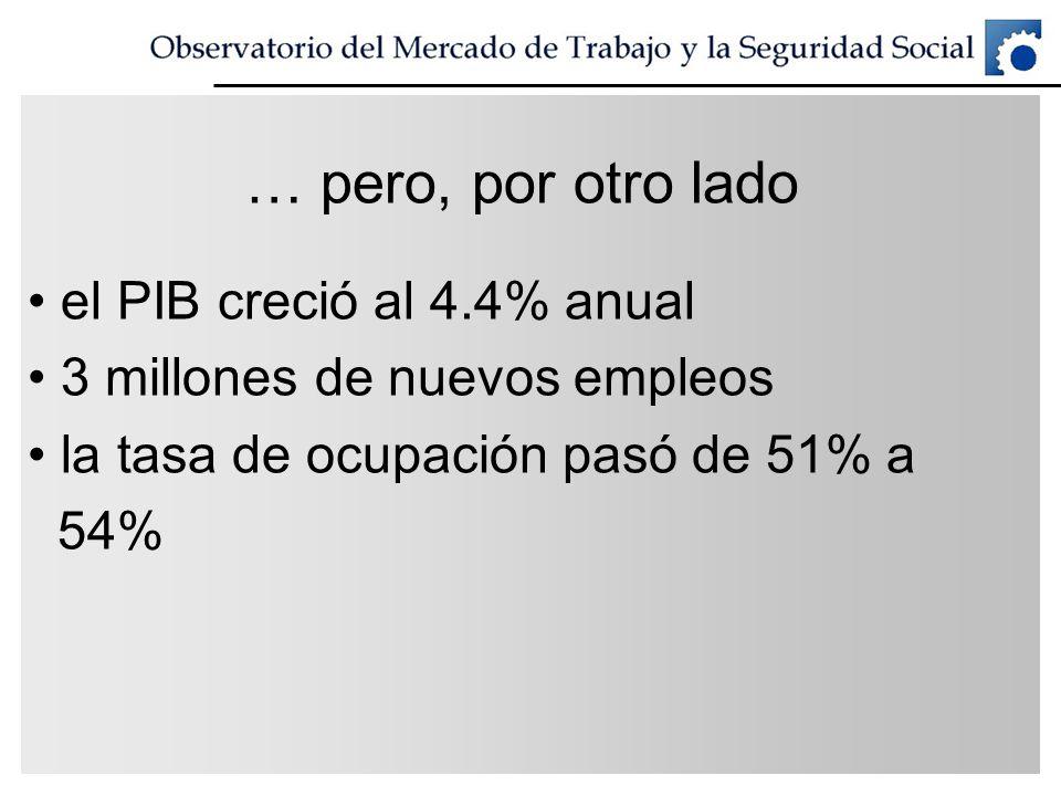 … pero, por otro lado el PIB creció al 4.4% anual 3 millones de nuevos empleos la tasa de ocupación pasó de 51% a 54%