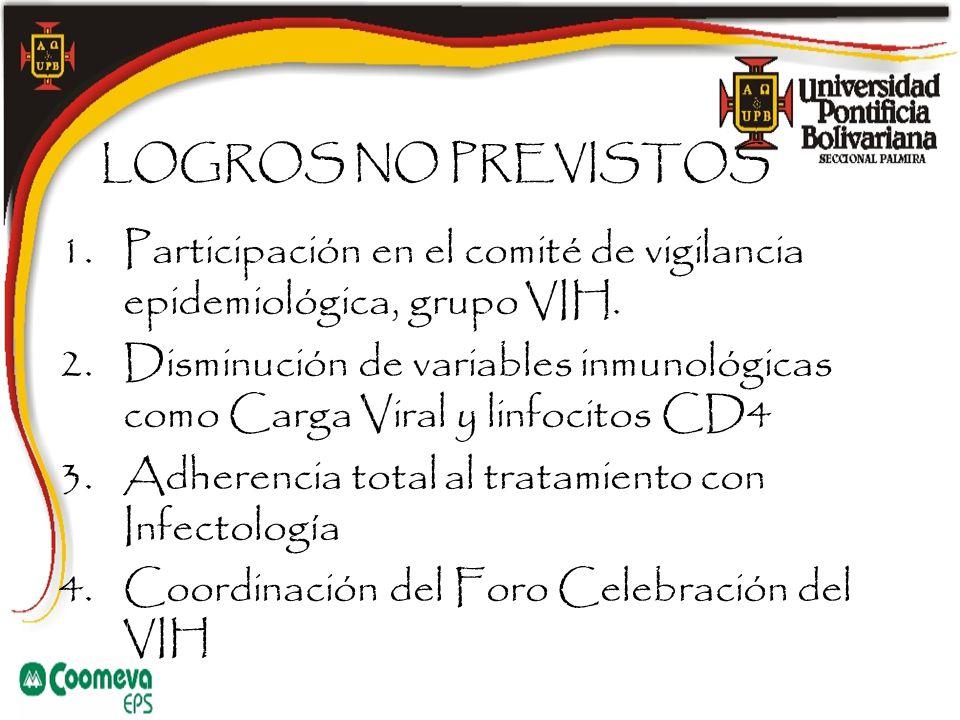 LOGROS NO PREVISTOS 1.Participación en el comité de vigilancia epidemiológica, grupo VIH.